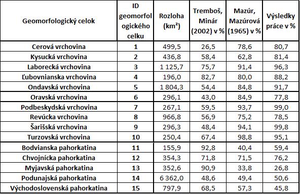 tab-4